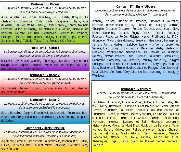Liste cantons ardennais2