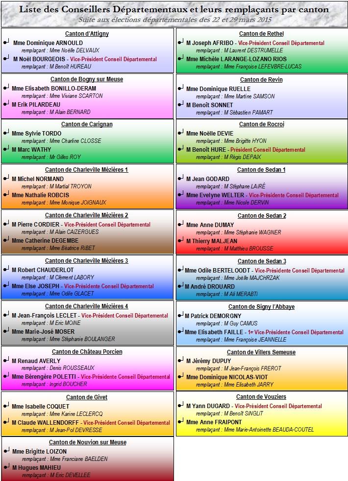 Liste des Conseillers Départementaux par canton - mars 2015